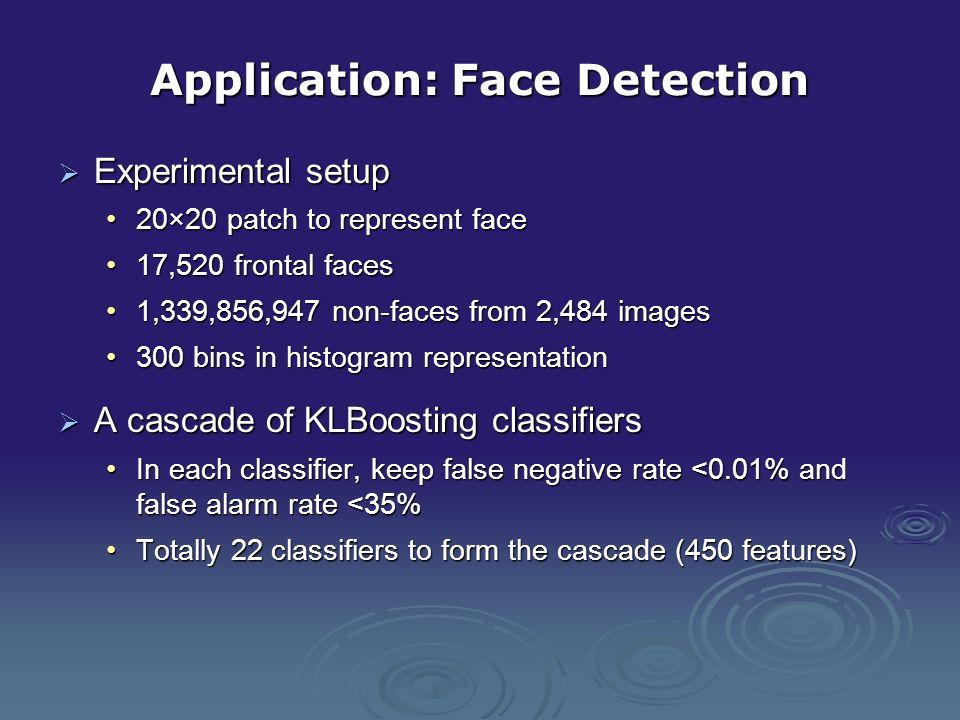 Application: Face Detection