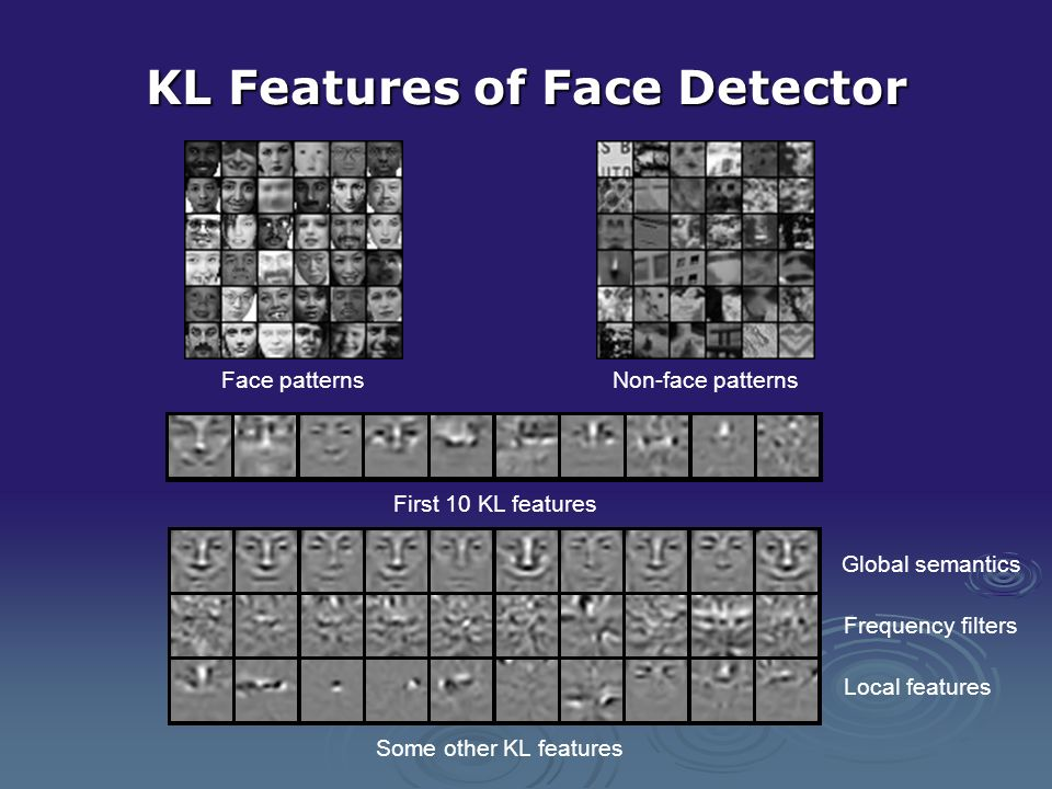 KL Features of Face Detector