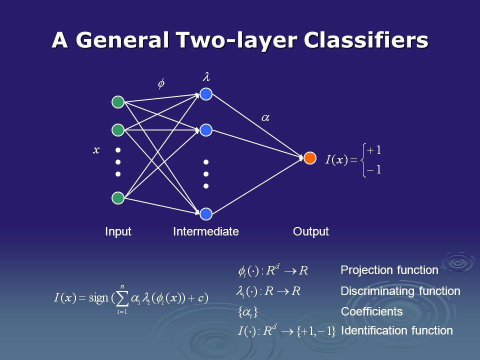 A General Two-layer Classifiers