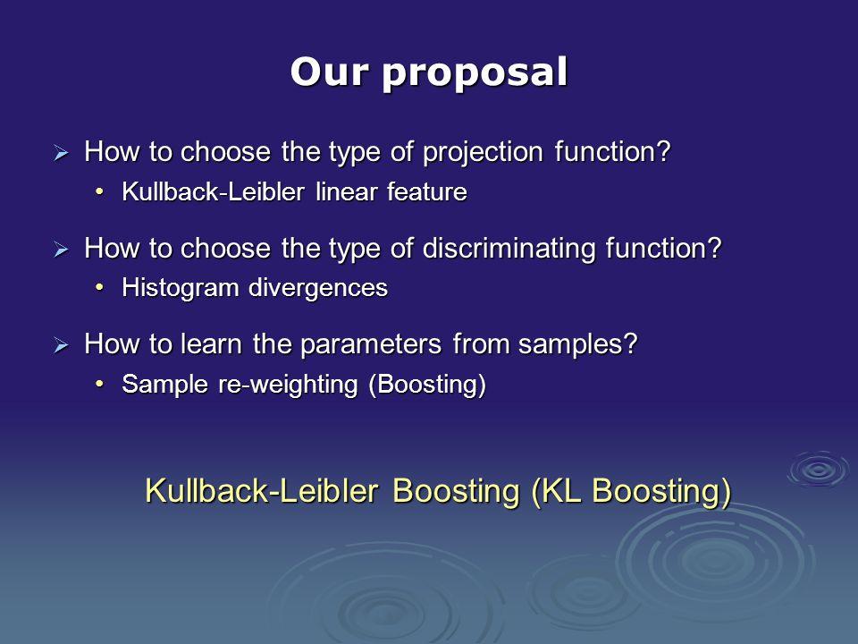 Our proposal Kullback-Leibler Boosting (KL Boosting)
