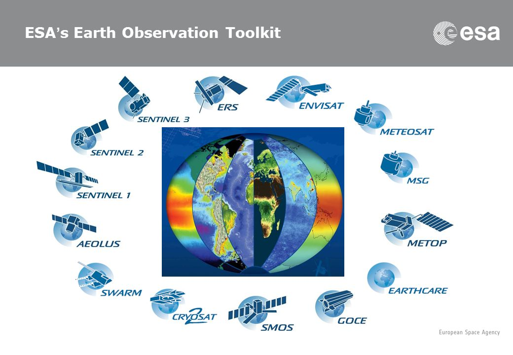 Esa and godae ocean view ppt video online download 4 esas earth observation toolkit sciox Gallery