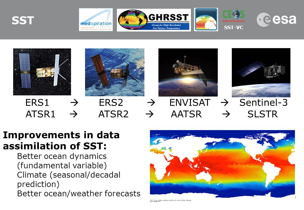 Esa and godae ocean view ppt video online download sst ers1 ers2 envisat sentinel 3 atsr1 atsr2 aatsr sciox Gallery