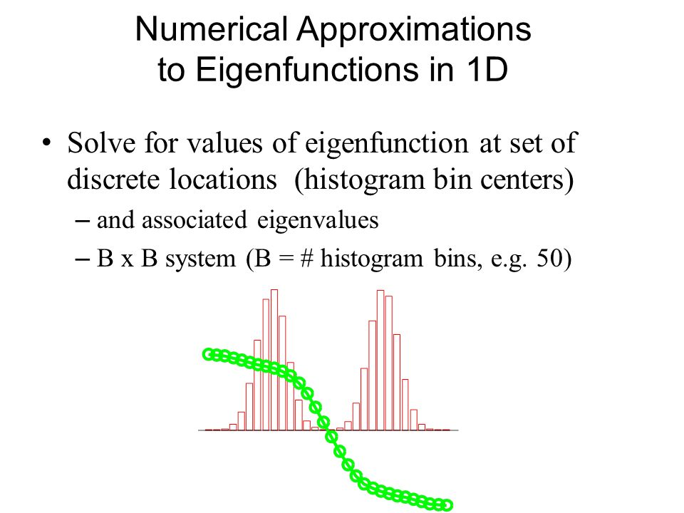 Numerical Approximations to Eigenfunctions in 1D