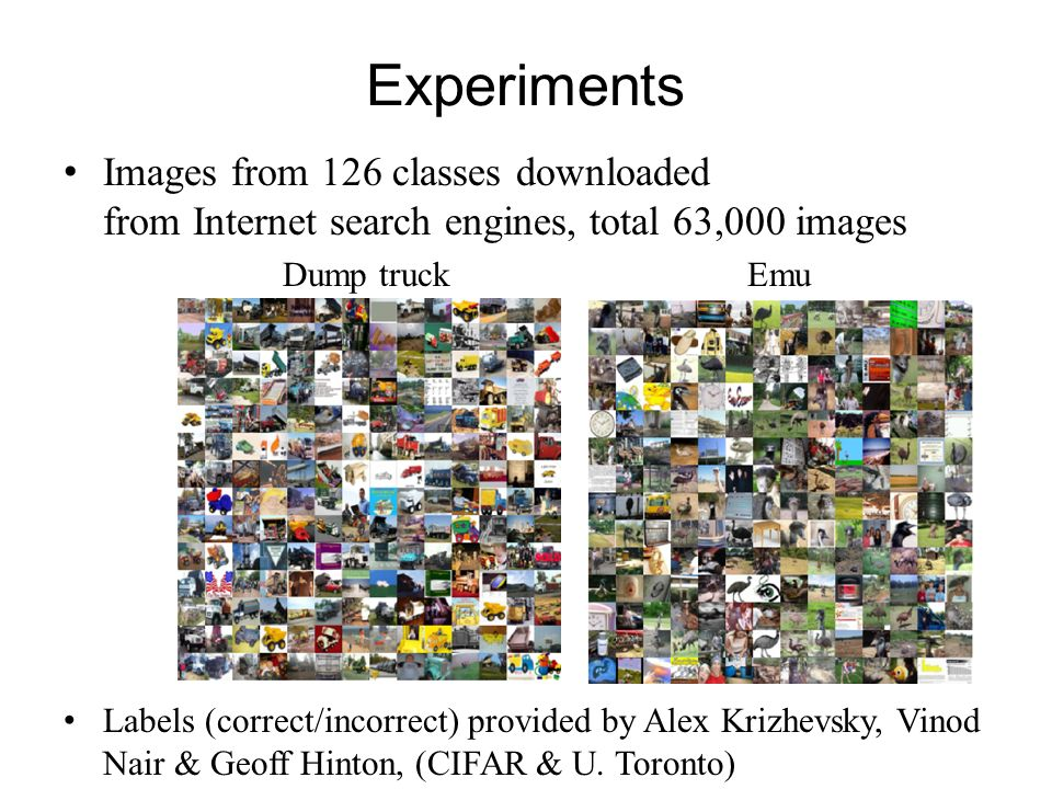 Experiments Images from 126 classes downloaded from Internet search engines, total 63,000 images. Dump truck Emu.