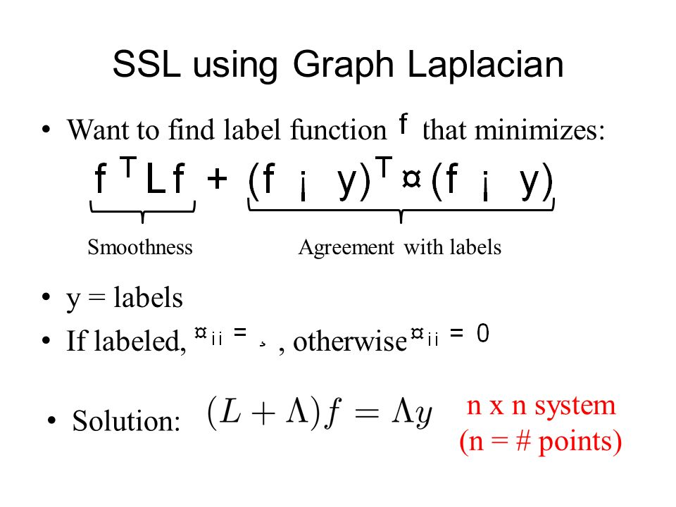 SSL using Graph Laplacian