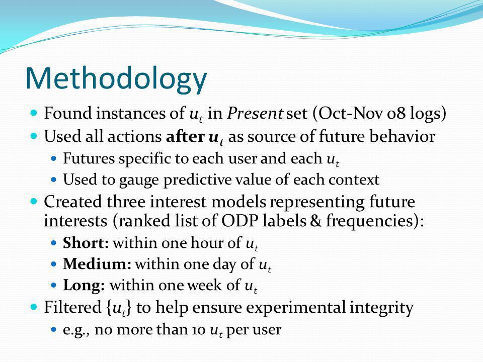 Methodology Found instances of ut in Present set (Oct-Nov 08 logs)
