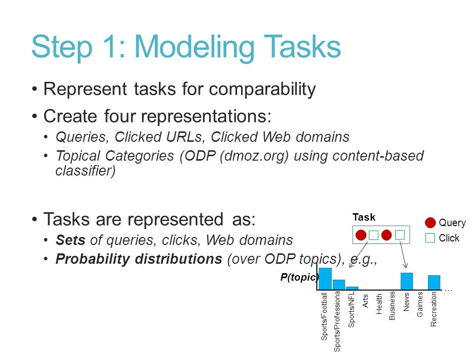 Step 1: Modeling Tasks Represent tasks for comparability
