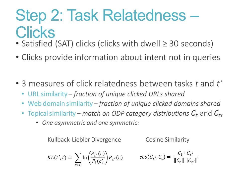 Step 2: Task Relatedness – Clicks