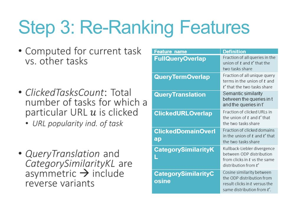 Step 3: Re-Ranking Features