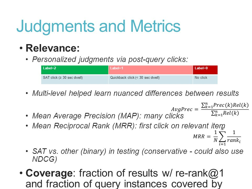 Judgments and Metrics Relevance: