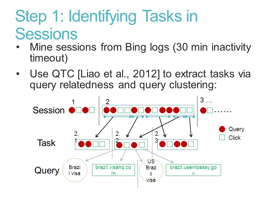 Step 1: Identifying Tasks in Sessions