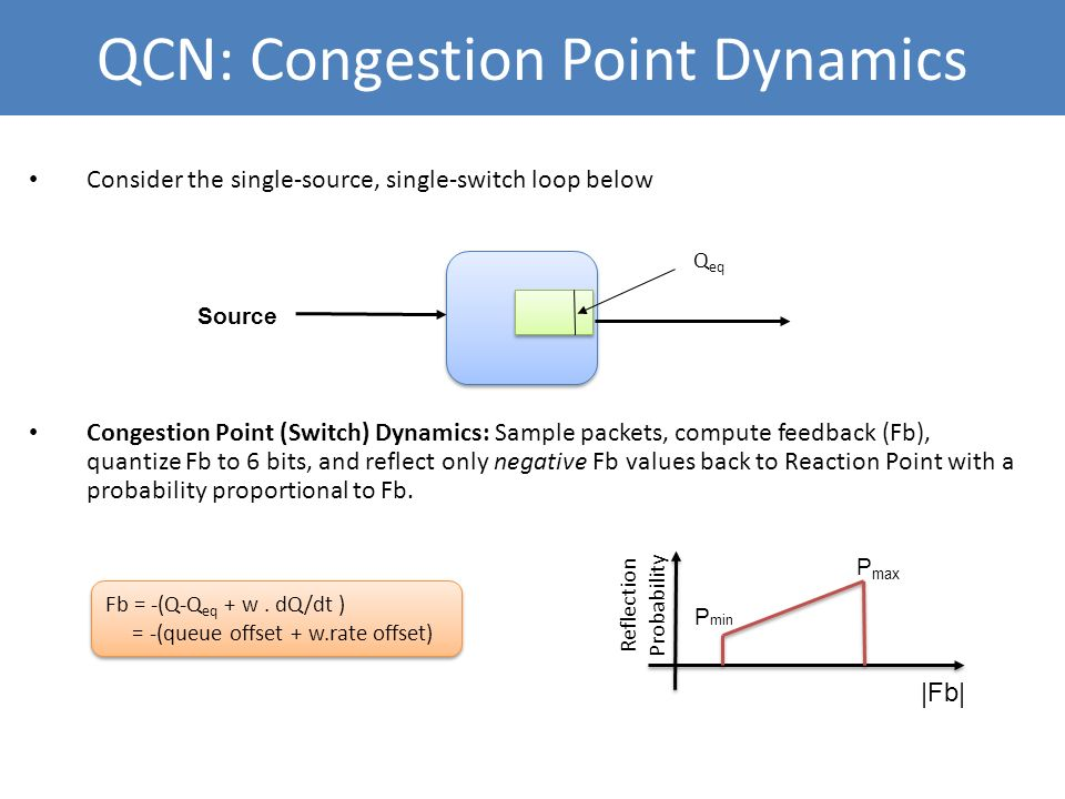 QCN: Congestion Point Dynamics