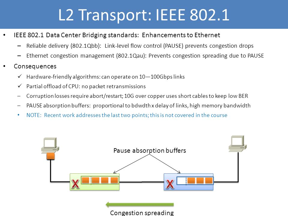 L2 Transport: IEEE 802.1 IEEE 802.1 Data Center Bridging standards: Enhancements to Ethernet.