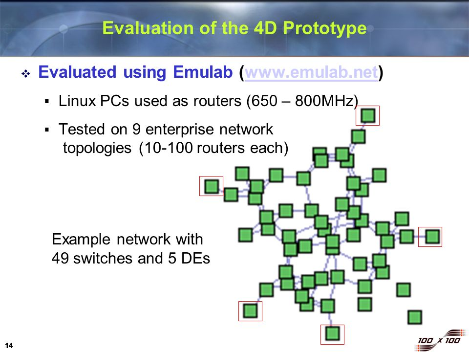 Evaluation of the 4D Prototype