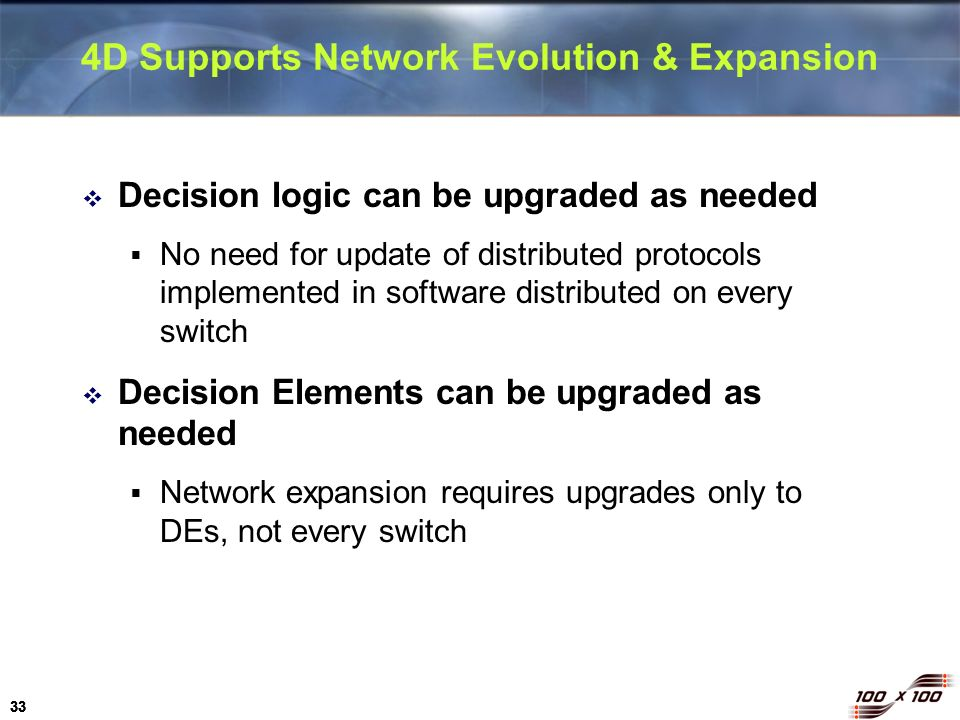 4D Supports Network Evolution & Expansion