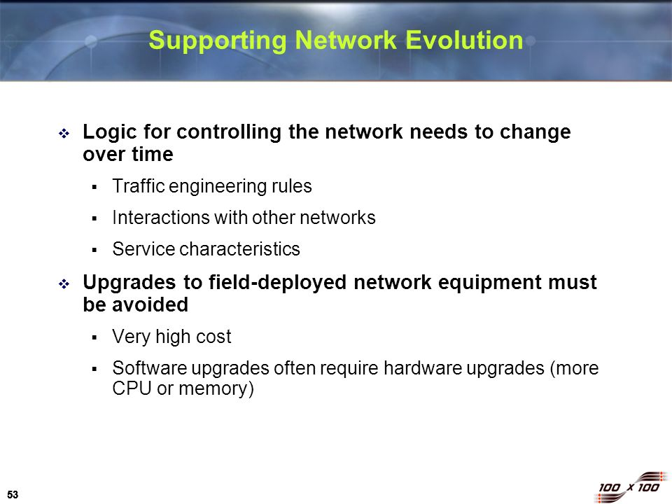 Supporting Network Evolution