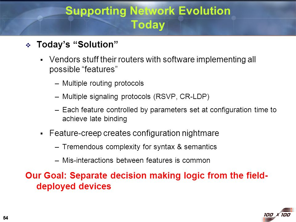 Supporting Network Evolution Today