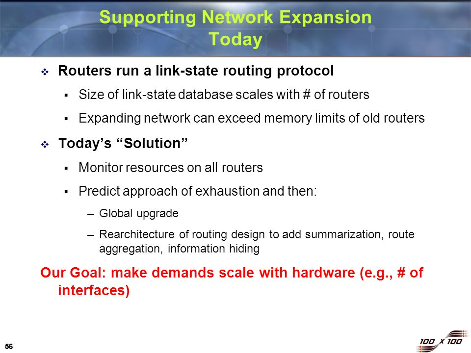 Supporting Network Expansion Today
