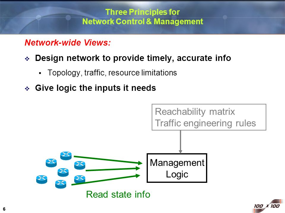 Three Principles for Network Control & Management