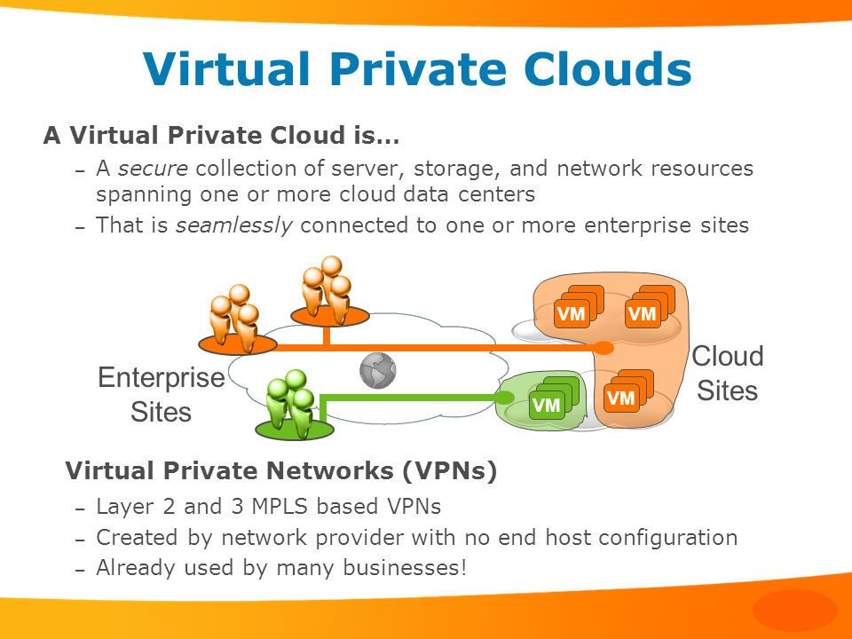 Virtual Private Clouds