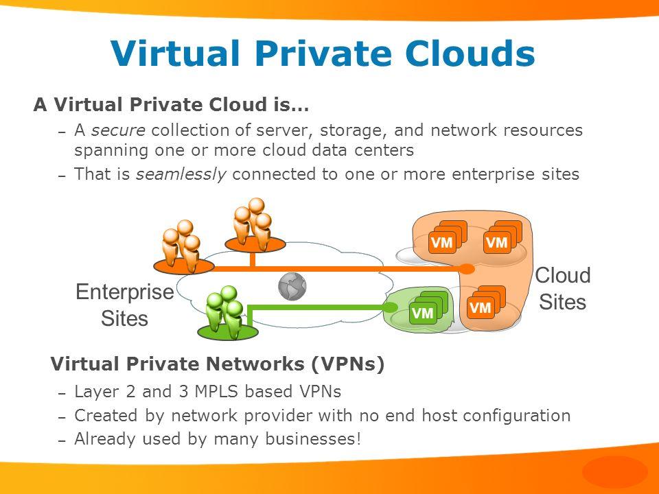 Virtual Private Clouds