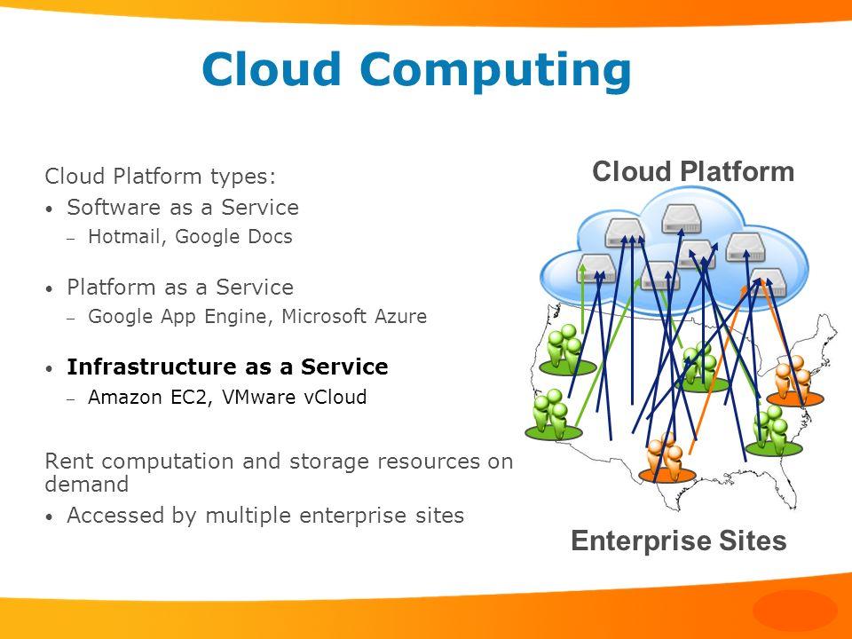 Cloud Computing Cloud Platform Enterprise Sites Cloud Platform types: