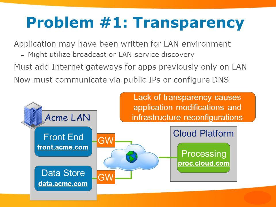 Problem #1: Transparency