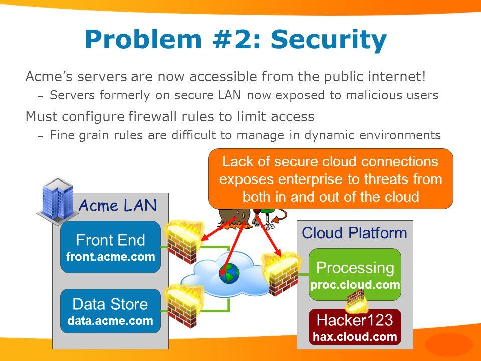 Processing proc.cloud.com