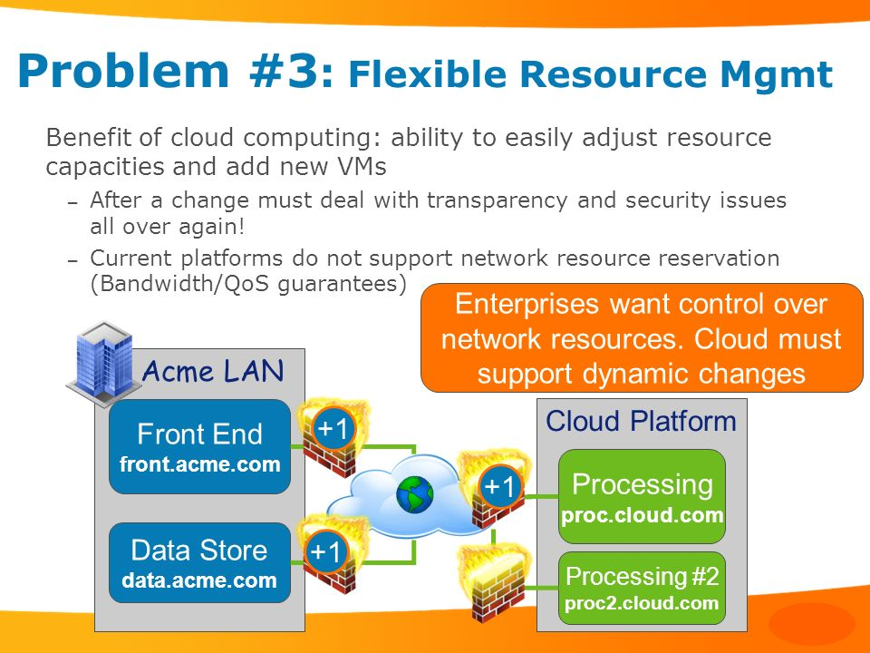 Problem #3: Flexible Resource Mgmt