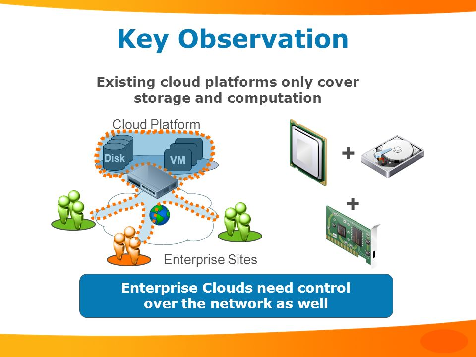 Key Observation Existing cloud platforms only cover storage and computation. Cloud Platform. Enterprise Sites.