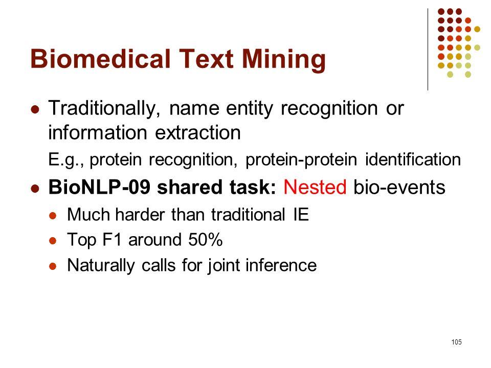 Biomedical Text Mining