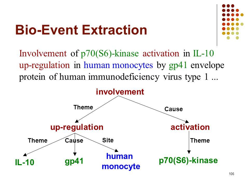 Bio-Event Extraction