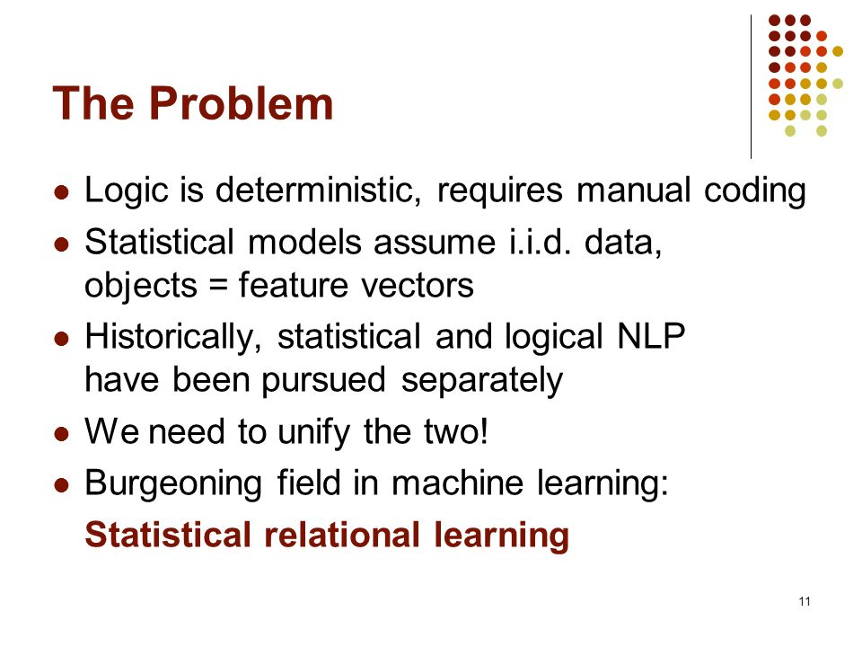The Problem Logic is deterministic, requires manual coding
