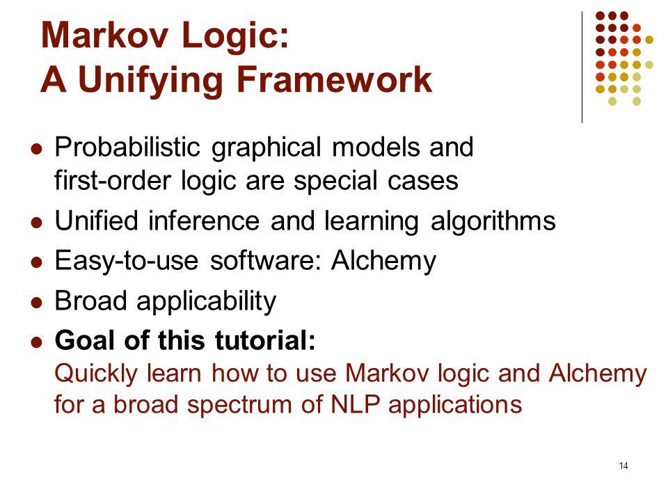 Markov Logic: A Unifying Framework