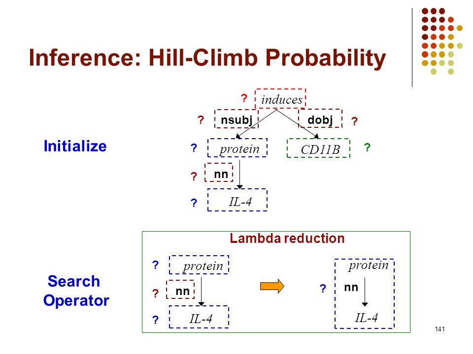 Inference: Hill-Climb Probability