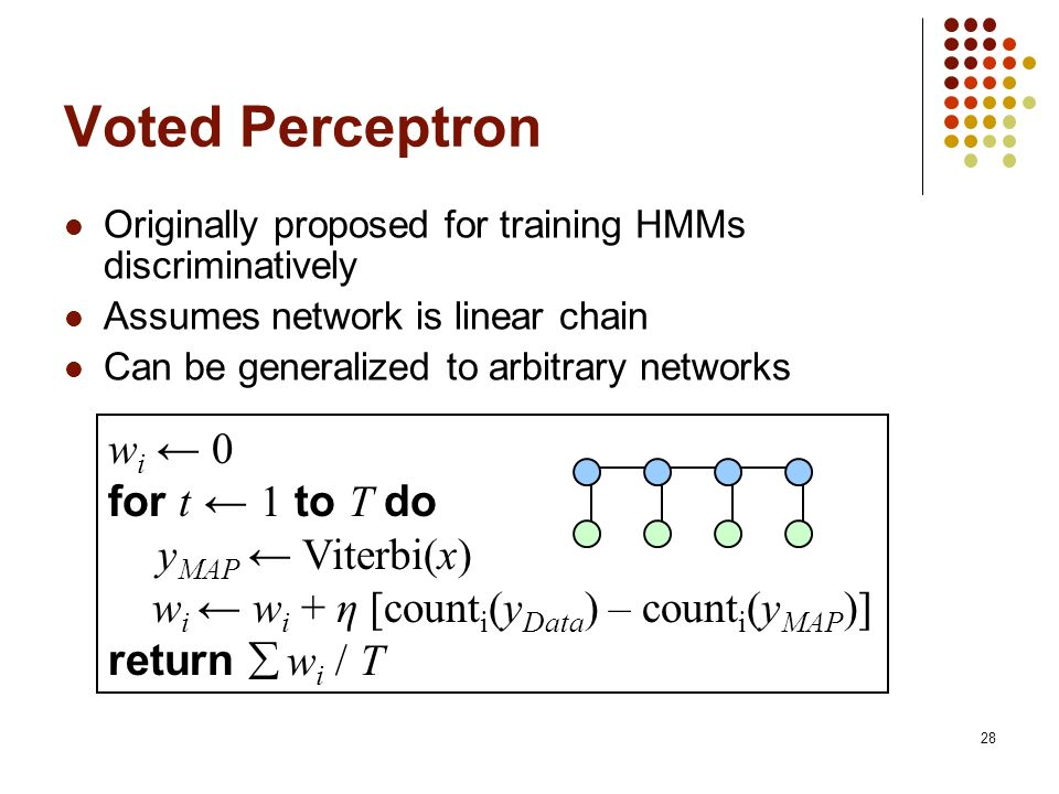 Voted Perceptron wi ← 0 for t ← 1 to T do yMAP ← Viterbi(x)