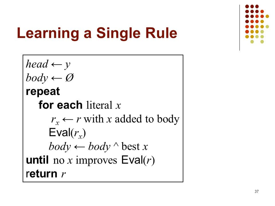 Learning a Single Rule head ← y body ← Ø repeat for each literal x