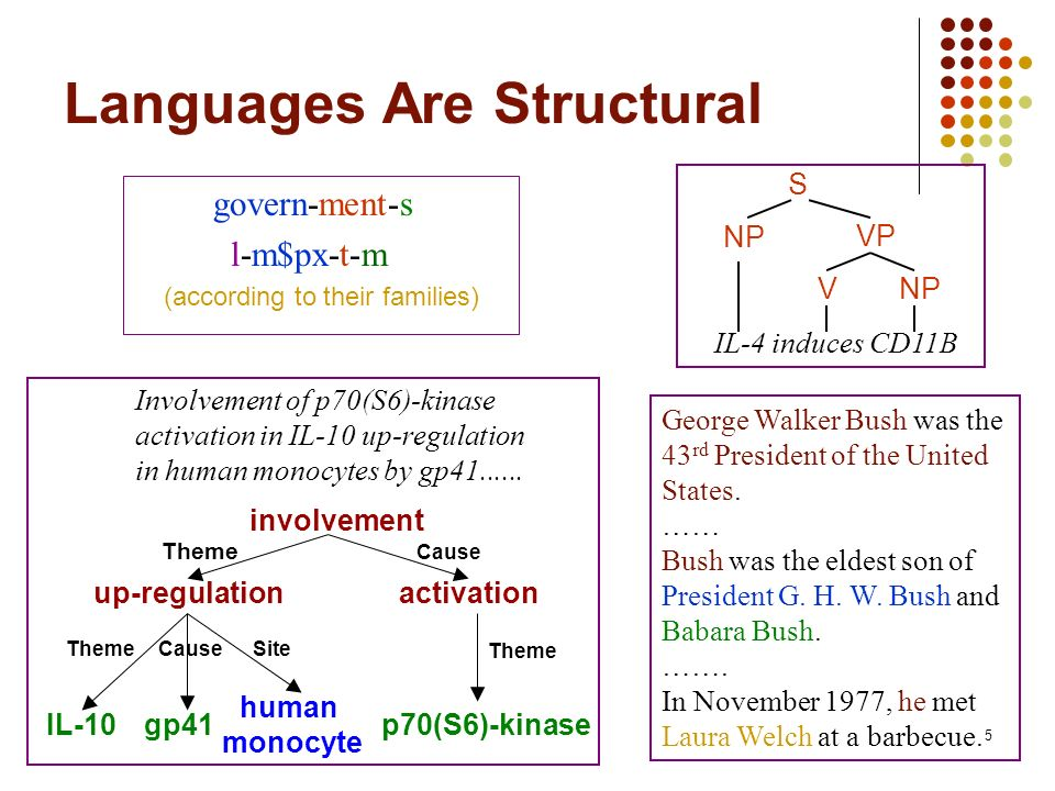 Languages Are Structural