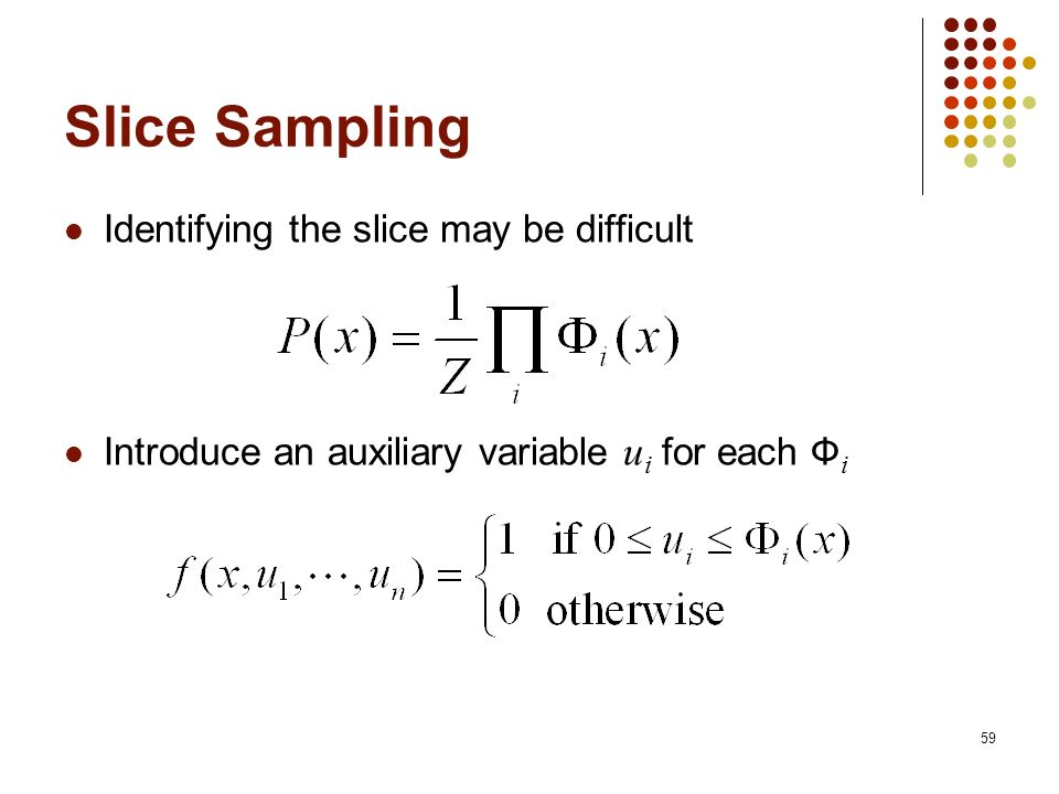 Slice Sampling Identifying the slice may be difficult