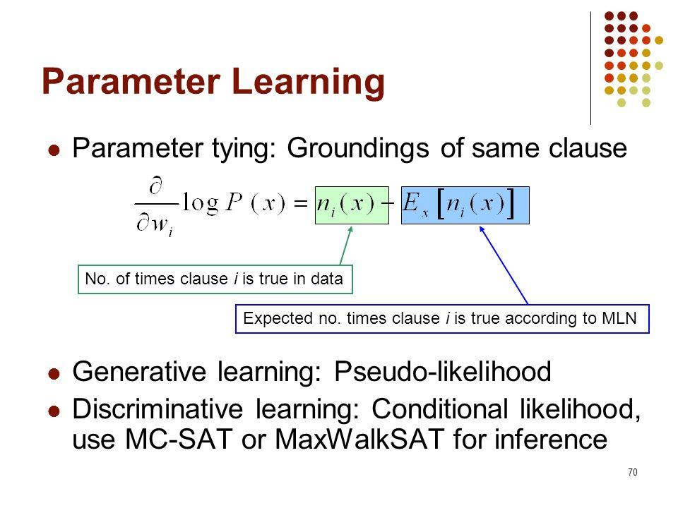 Parameter Learning Parameter tying: Groundings of same clause