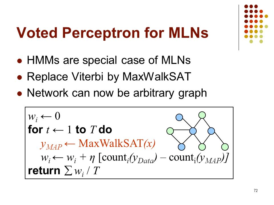 Voted Perceptron for MLNs