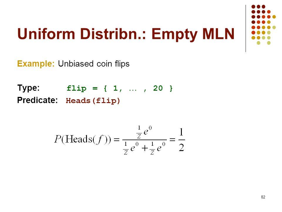 Uniform Distribn.: Empty MLN