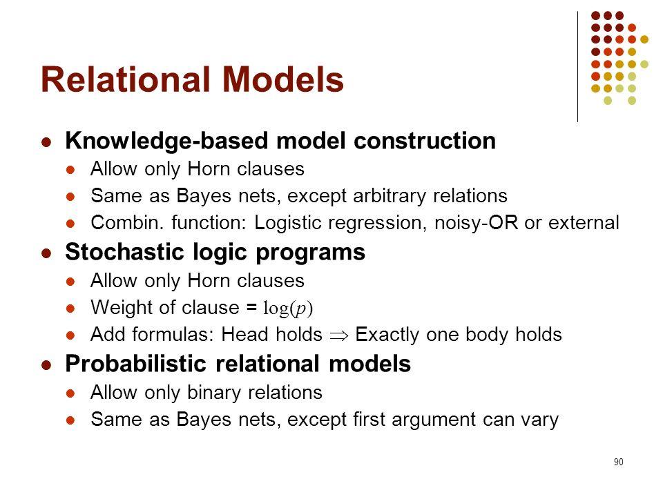 Relational Models Knowledge-based model construction
