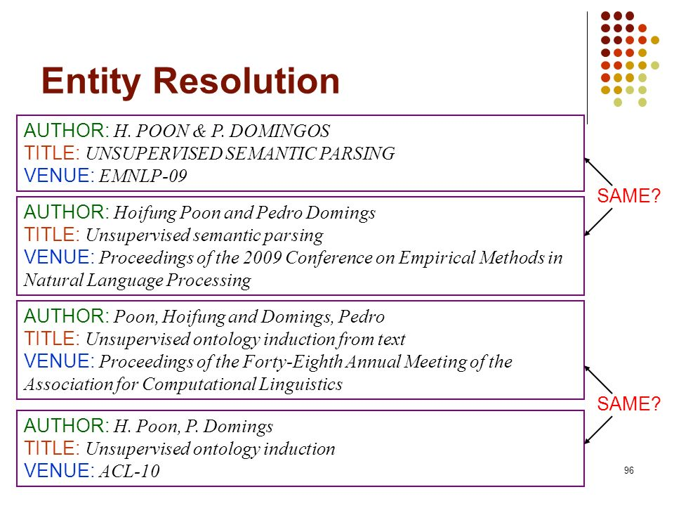 Entity Resolution AUTHOR: H. POON & P. DOMINGOS