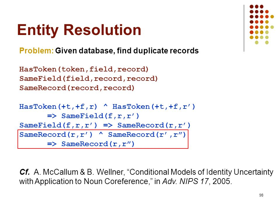 Entity Resolution Problem: Given database, find duplicate records