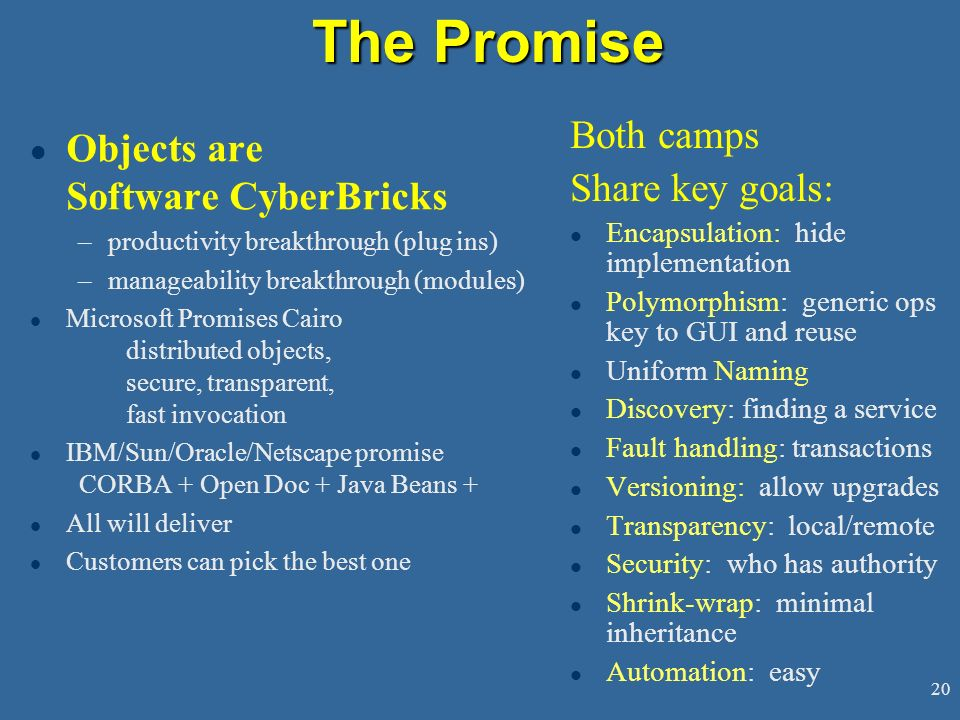 The Promise Both camps Objects are Software CyberBricks