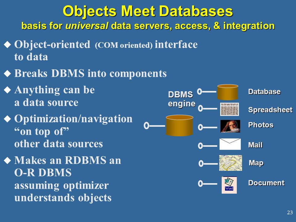 Objects Meet Databases basis for universal data servers, access, & integration