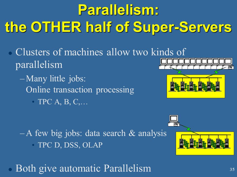 Parallelism: the OTHER half of Super-Servers