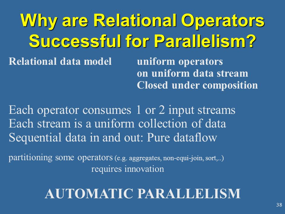 Why are Relational Operators Successful for Parallelism