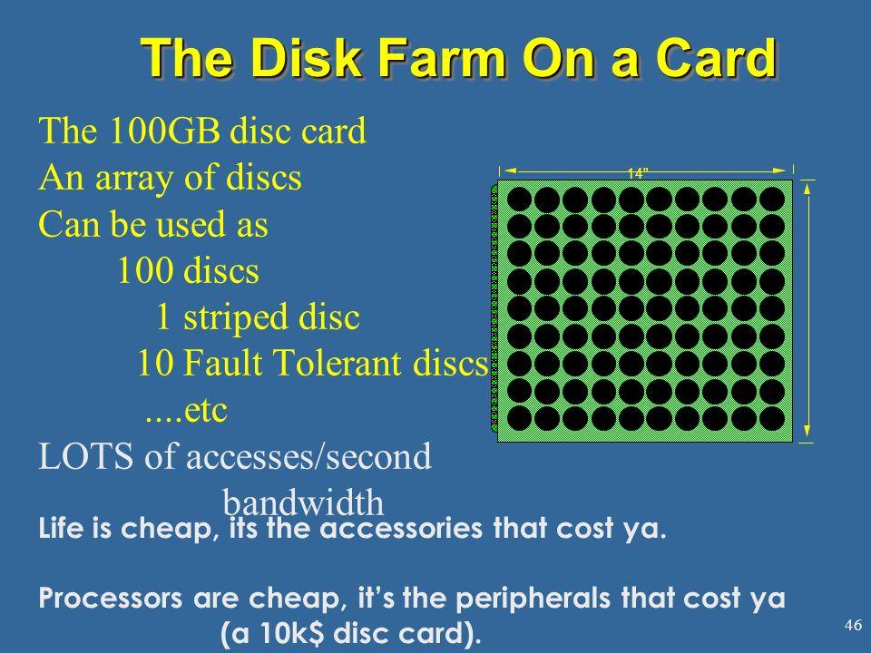 The Disk Farm On a Card The 100GB disc card An array of discs